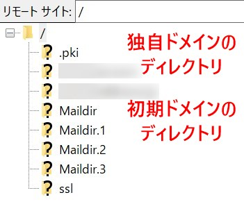 FileZillaリモートサイトのディレクトリ表示