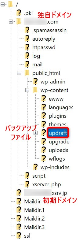 UpDraftPlusバックアップ・ファイル保存場所
