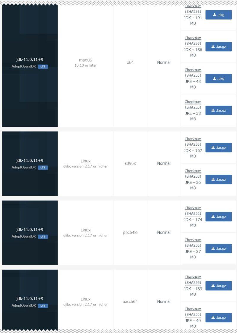 各オペレーショ・システムのダウンロード選択画面(2/3)